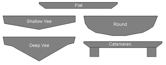 typical hull designs