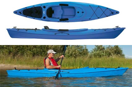 How to Find the Best Sit in Kayak for You - Flat Bottom Boat